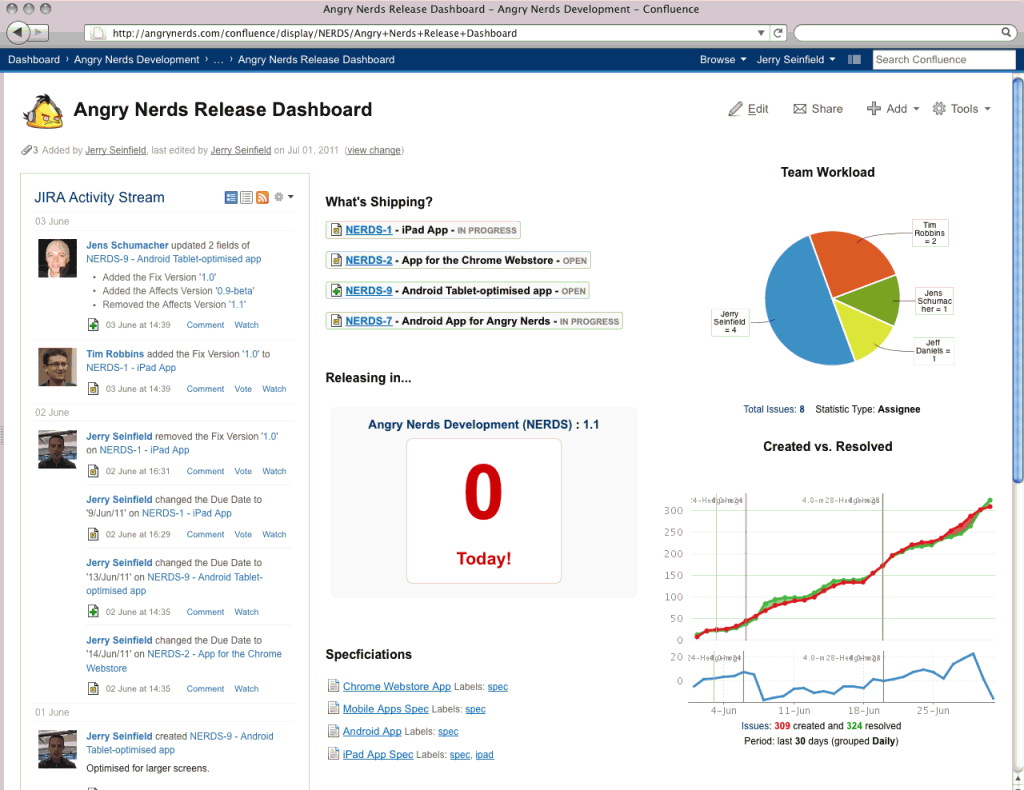 Emergent Collaboration Vendor Review: Atlassian\'s Confluence | Jacob ...